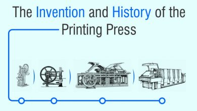 The-Invention-and-History-of-the-printing-press Canon printers - Tenaui Middle East
